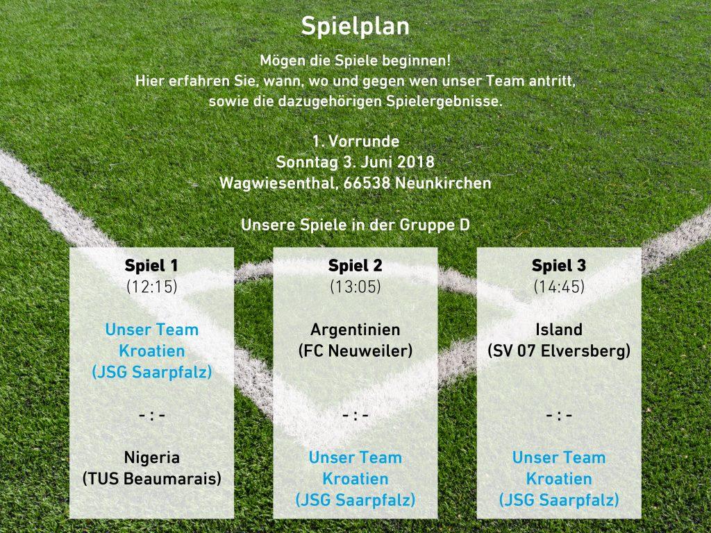 Spielplan AOK Mini-WM